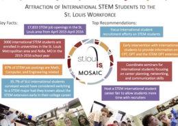 SLU-Mosiac-One-page-Handout